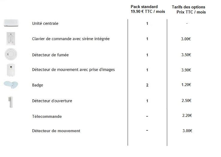 Pack matériel prix